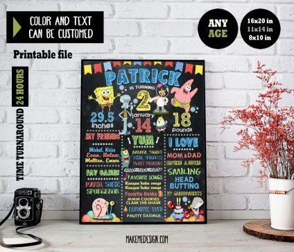 SpongeBob Chalkboard Sign Birthday, Birthday Chalkboard, SpongeBob Birthday Sign Board, Printable Birthday Milestone Chalkboard, SpongeBob Chalk Board
